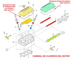 1000 images about Mantenimiento on Pinterest   Chevrolet spark, Motors and Chevrolet aveo