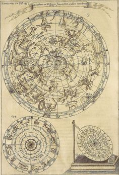 Medieval Armenian Astrological Diagram   Рукописные книги   Pinterest   Chang'e 3, Geometry and