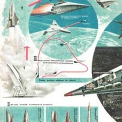 Real Rocket Ship Diagram How To Wire A 3 Way Switch 1000+ Images About Spacecraft Concepts On Pinterest | Space Shuttle, Station And Hermes