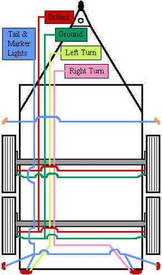 Horse Trailer Electrical Wiring Diagrams |  lookpdf
