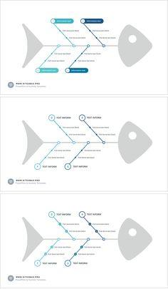 Fishbone Diagram / Ishikawa Diagram. Get more http://www