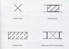 Ramp Architectural Drawing Symbol #stairs Pinned by www