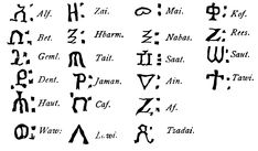 Language: This is the Amharic alphabet. Amharic is the