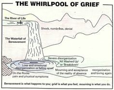 Grief, Puzzles and Therapy on Pinterest