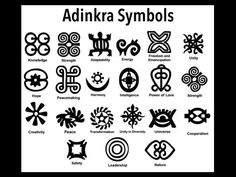 I want a tattoo of the Sankofa bird symbol. The meaning