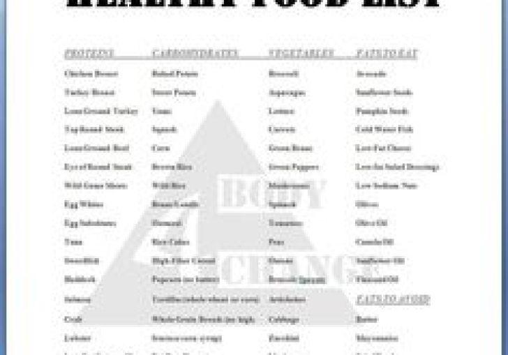 Food List 4 Paleo Diet