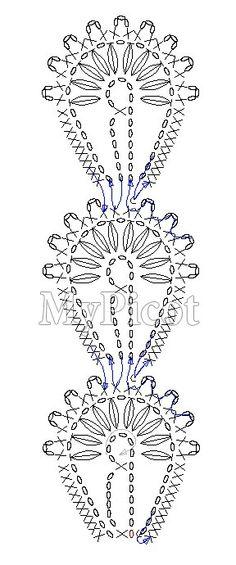 Crochet lace, Crochet and Earrings on Pinterest