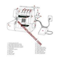 Elna Sewing Machine Parts Diagram 7 Pin Relay 2800 Instruction Manual