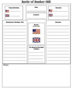 Study Guide: American Revolutionary War product from