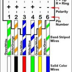 Cat6 Jack Wiring Diagram Unified Modeling Language Class 1000+ Images About 411 Amps Volts Switch N Breaker Or Electricity Misc On Pinterest | Electrical ...