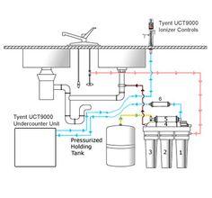 Mgb Wiring Diagram Symbols Transfer Switch Wiring Diagram Handyman Diagrams