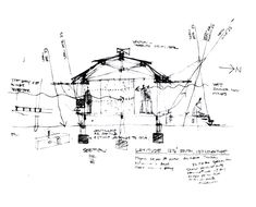 1000 images about Mies van der Rohe on Pinterest  Perspective sketch Van and House projects
