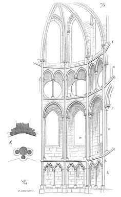 Basilica of st denis, Cathedrals and Floor plans on Pinterest