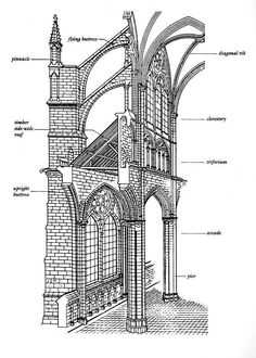 cathedral architecture gothic arches diagram wiring for household electricity 1000+ images about triforium on pinterest | cathedrals, normandie and romanesque