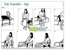 Functional Mobility & Transfers Pinned by SOS Inc