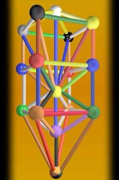 1000 Images About Kabbalah On Pinterest Tree Of Life