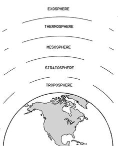 This picture shows earths layers.Crust,Mantle,Outer Core
