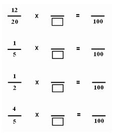 Order of operations coloring sheet. Key is included