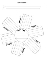 main idea and supporting details graphic organizer http