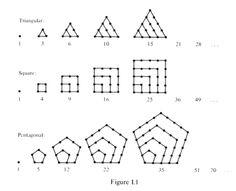 30 x 30 multiplication chart   Multiplication Table