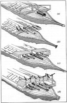 An eighteenth century drawing of a typical naval gun and