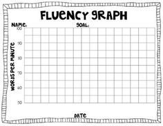 Free Fluency Progress Monitoring for your RTI