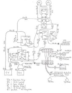 Razor E125 Wiring Diagram. Wiring. Wiring Diagram Images
