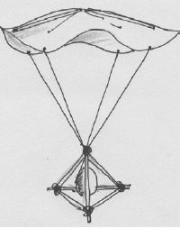 the egg parachute experiment is a clasic that teaches