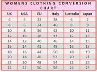 International Clothing Sizes Conversion Chart for Women ...