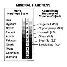 Wow! A free Mineral Identification Chart to download