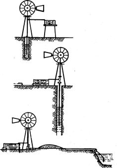 1000+ images about Windmill Powered Well on Pinterest