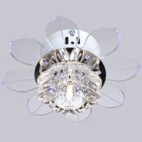 Ceiling Fans for Girls Room on Pinterest