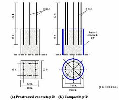 flat_slab_reinforced_concrete_wall_connection_joint_floor