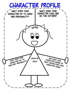 Character traits anchor chart Freebie! Students often get