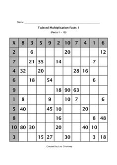 1000+ images about Multiplication, Division Ideas on