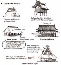 Home floor plans, Traditional japanese and Floor plans on
