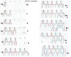 bobbin lace grounds analysis, by Lorelei Halley