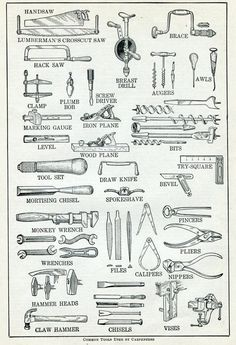 1000+ images about Vintage Hand Tools. on Pinterest