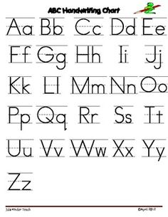 Printable Zaner Bloser Alphabet Chart Pictures to Pin on