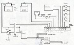 1000+ images about Camper Wiring Diagrams on Pinterest