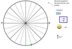 1000+ images about teaching Unit 7 trig on Pinterest