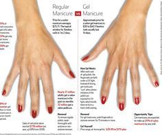 1000 images about gel nails on pinterest gel nails gel nail polish and diy gel nails