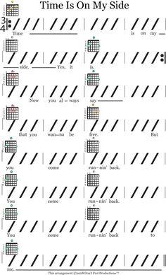 beginner guitar sheet music free printable smoke on the