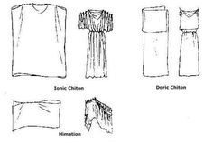 How to make a chiton (simple instructions). How Greek
