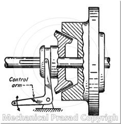When you are facing the problem with hydraulic cylinder