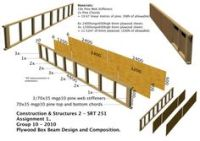 waler beam | BDCS | Pinterest | See more ideas about Beams