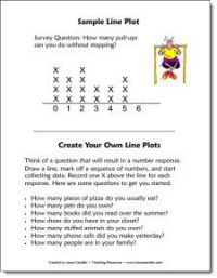 1000+ images about Math: Graphs on Pinterest   Bar graphs ...