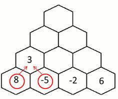 Favorite math puzzles for kids: