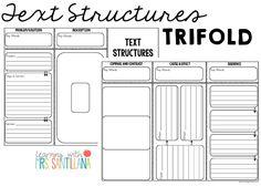 1000+ images about Comprehension Skills on Pinterest