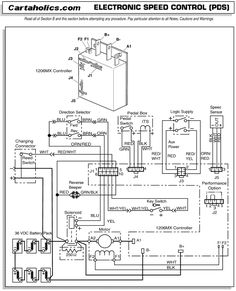 ezgo golf cart wiring diagram | Wiring Diagram for EZGO